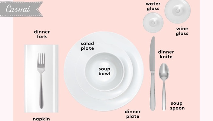 How To Set A Table For Any Occasion?