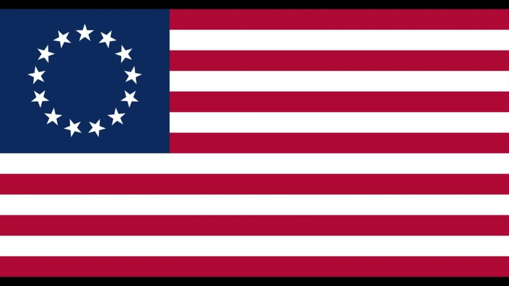 Facts About US Independence Day