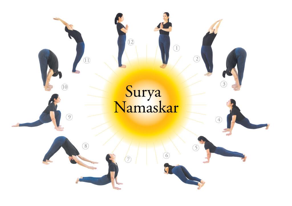 Benefits Of Doing Surya Namaskar